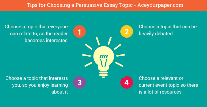 high quality persuasive essay topics updated in  writing tips