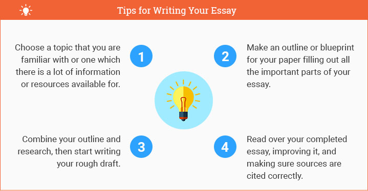 Persuasive Essay On Childhood Obesity Samsung New Marketing Strategy Essay Words Essay Writing Tips For Samsung  New Marketing Strategy Essay Eb White Essay also Independence Day Of India Essay Essay On Marketing Persuasive Essay On Traveling To Essay On War And  Cause And Effect Essay Outline
