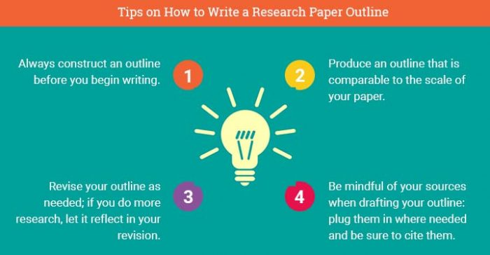 how to write an research paper outline