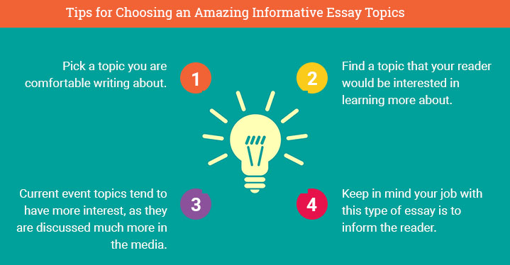 55 Informative Essay Topics Your Professor will Love – Informative Essay