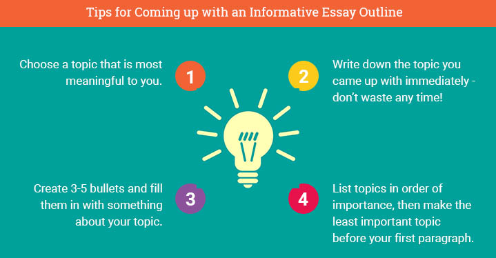 tips for informative essay outline