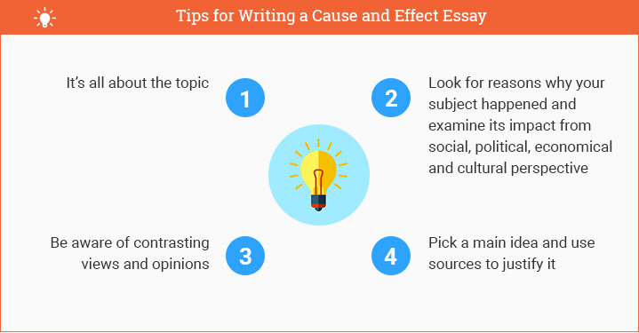 Examples Of Persuasive Essays For High School How To Write A Cause And Effect Essay Business Ethics Essays also Where Is A Thesis Statement In An Essay How To Write A Cause And Effect Essay In  Easy Steps Teaching Essay Writing To High School Students