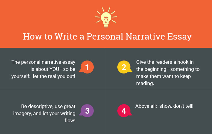 how to start a personal narrative essay