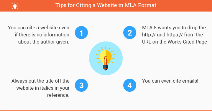 tips for citing a website in mla format