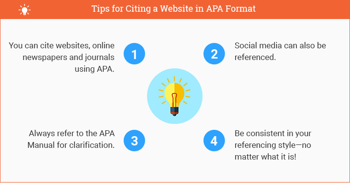 tips for citing a website in apa