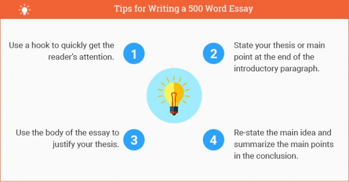 how to write a word essay updated guide for  500 word essay example