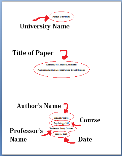 How To Write The Perfect Cover Page For Your Essay 2020